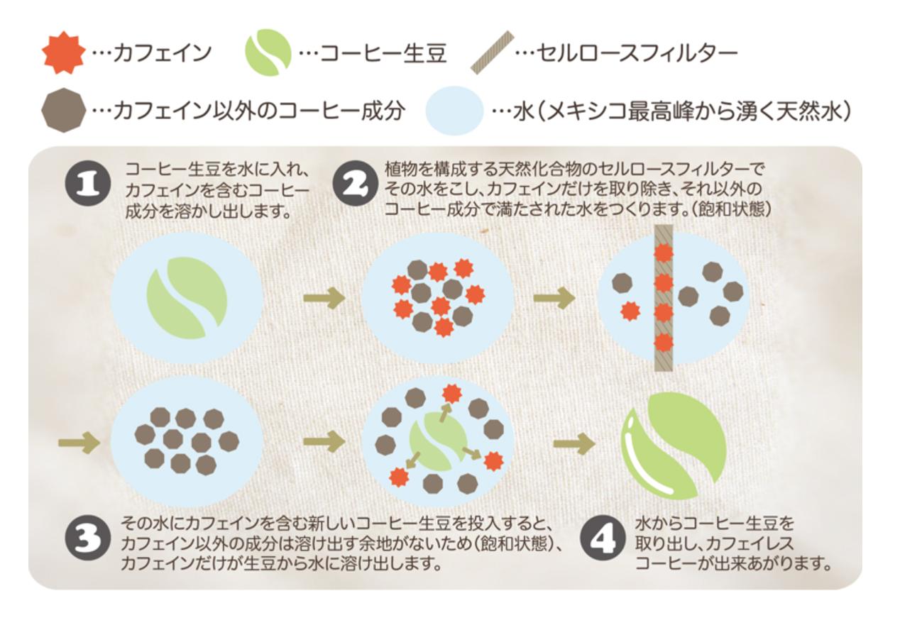 https://gelato-naturale.com/wp-content/uploads/2019/04/caffeinless6-1268x881.jpg