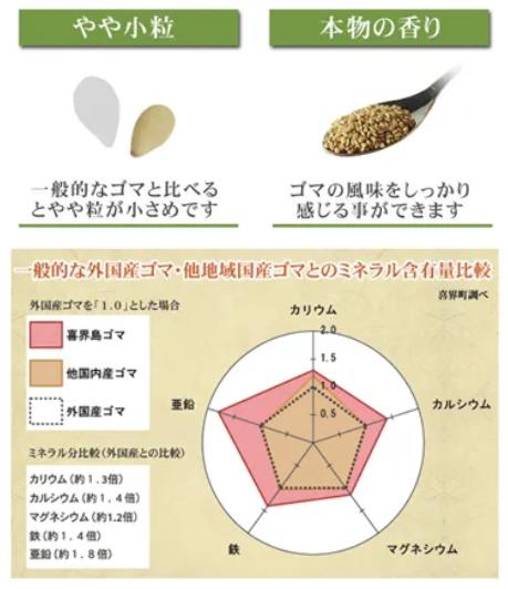 https://gelato-naturale.com/wp-content/uploads/2020/04/shirogoma5.png